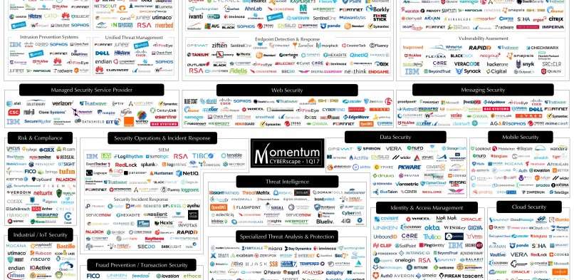 Cloud Raxak Featured on Momentum's February 2017 CYBERscape
