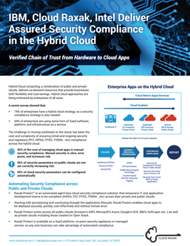 ibm-softlayer-assured-security-compliance